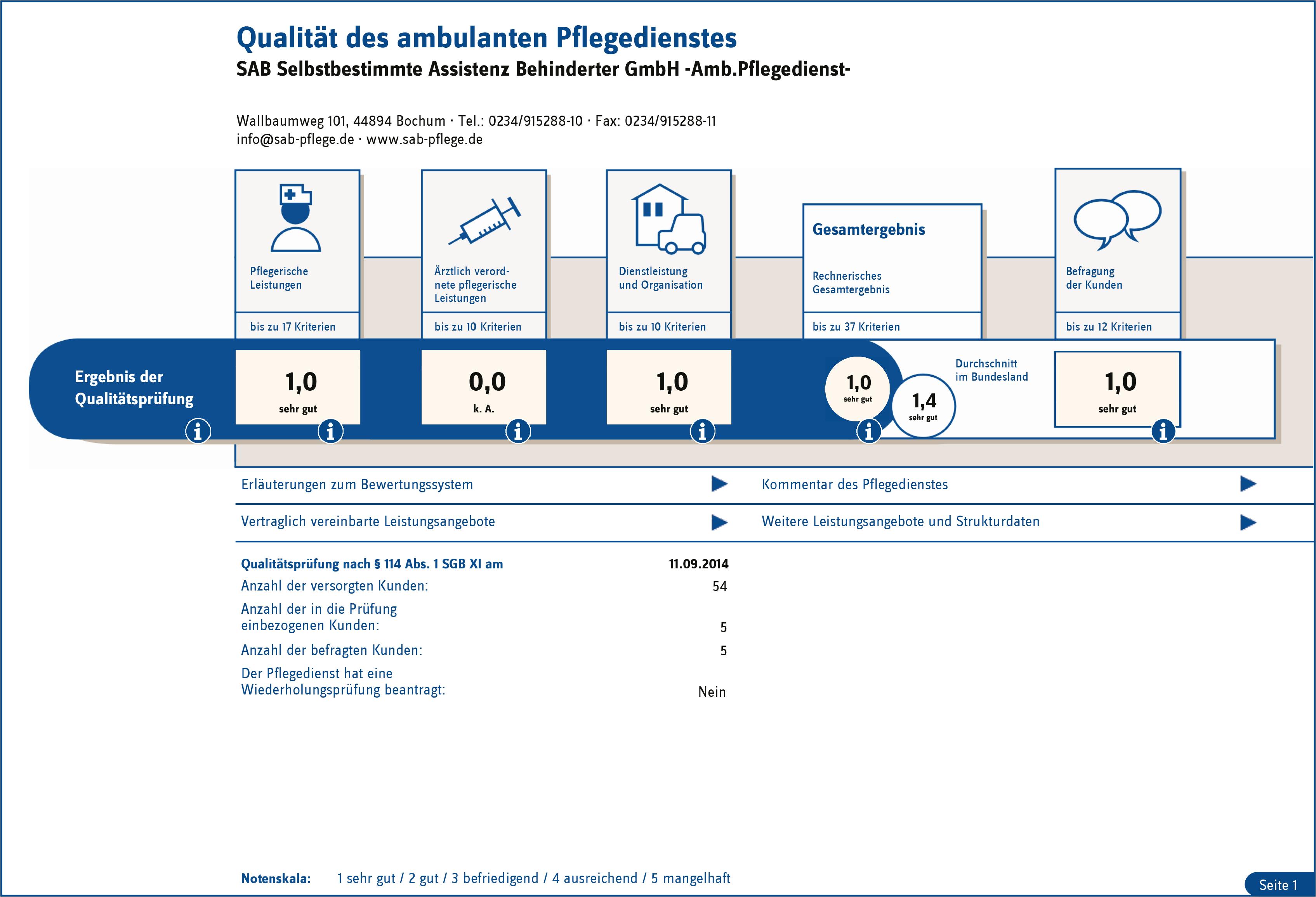 Transparenzbericht-2014